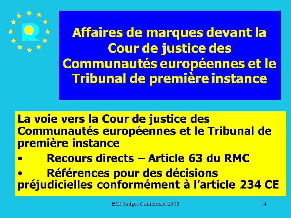 Affaires de marques devant la Cour de justice des Communautés européennes et le Tribunal de première instance