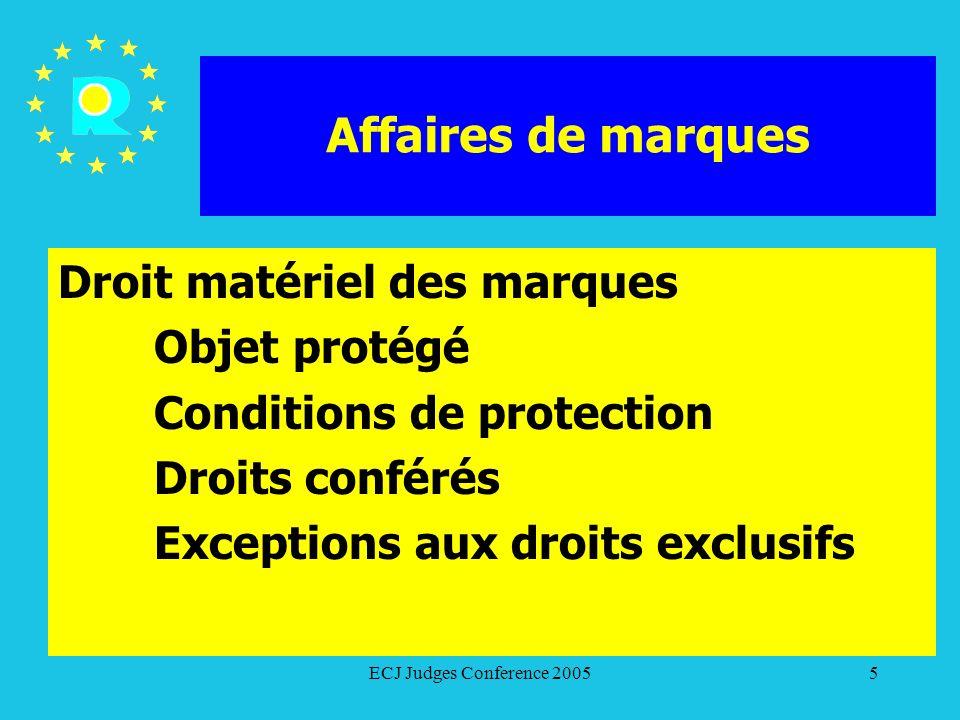 Affaires de marques Droit matériel des marques Objet protégé