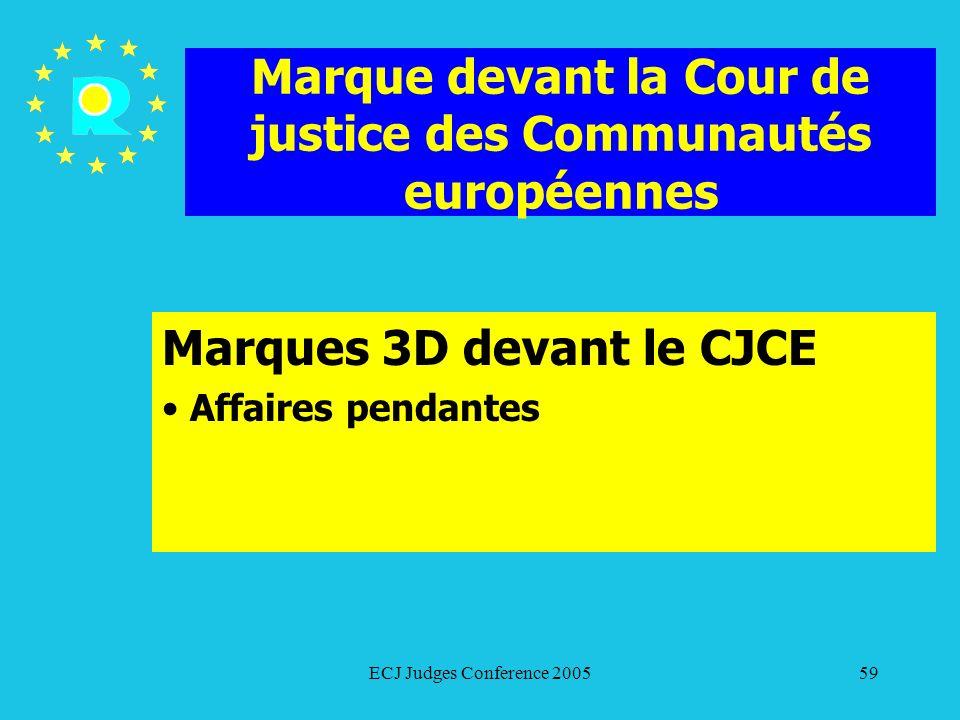 Marque devant la Cour de justice des Communautés européennes