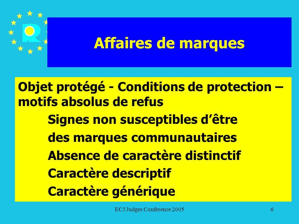 Affaires de marques Objet protégé - Conditions de protection – motifs absolus de refus. Signes non susceptibles d'être.