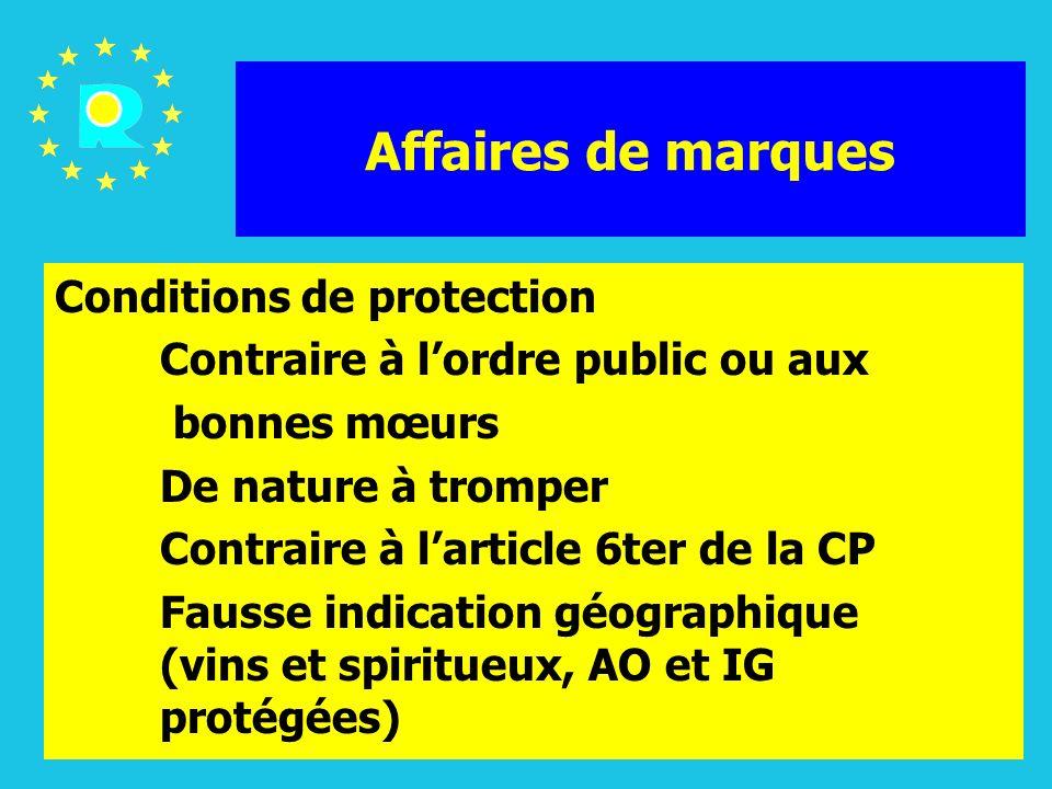 Affaires de marques Conditions de protection