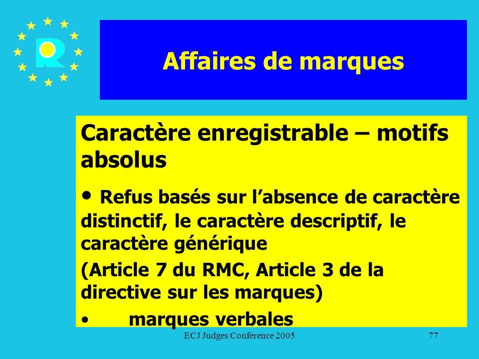 Affaires de marques Caractère enregistrable – motifs absolus.