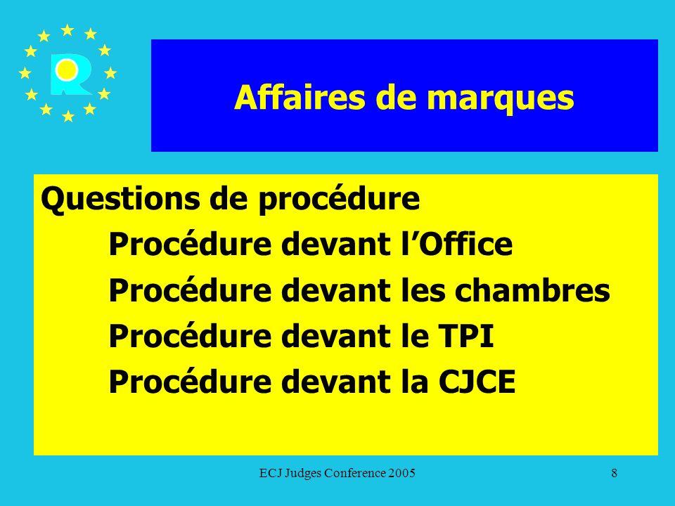 Affaires de marques Questions de procédure Procédure devant l'Office
