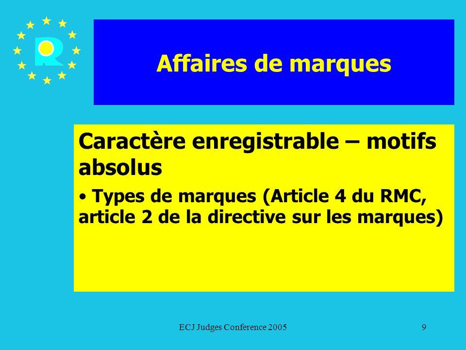 Affaires de marques Caractère enregistrable – motifs absolus