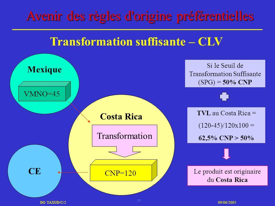 Transformation suffisante – CLV