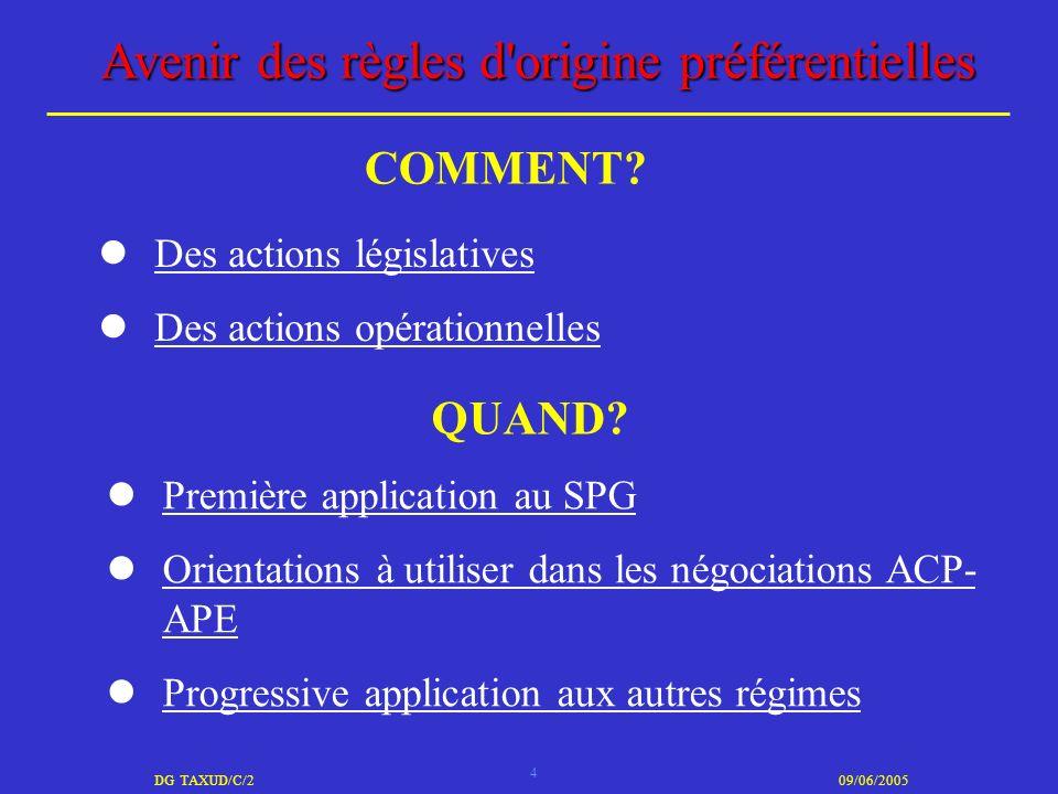 COMMENT QUAND Des actions législatives Des actions opérationnelles