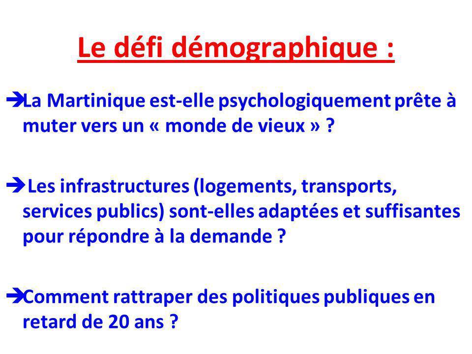 Le défi démographique :