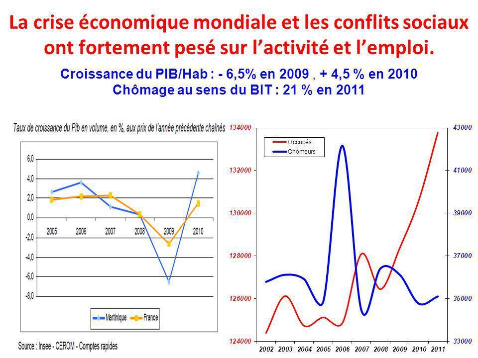Chômage au sens du BIT : 21 % en 2011