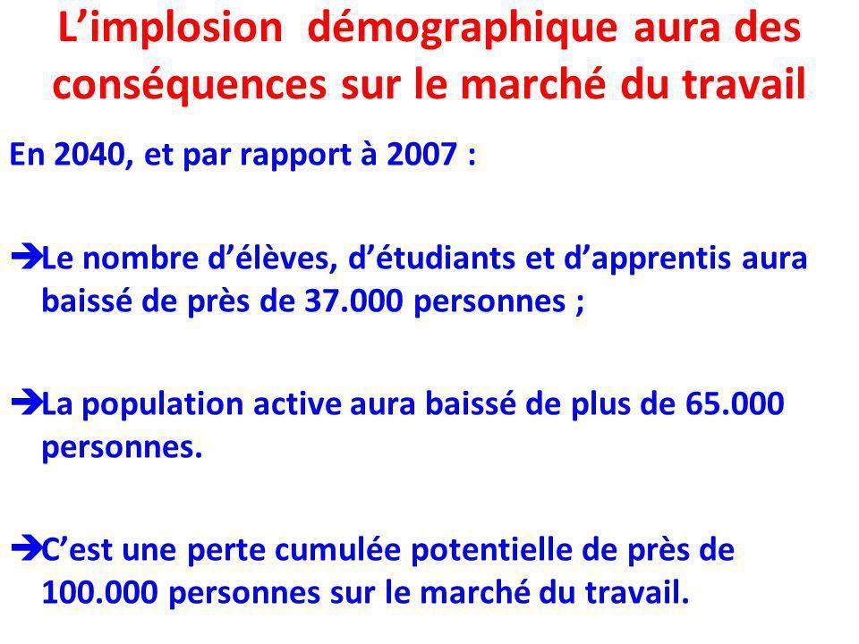 L'implosion démographique aura des conséquences sur le marché du travail
