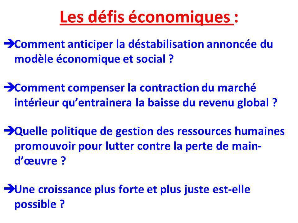 Les défis économiques :