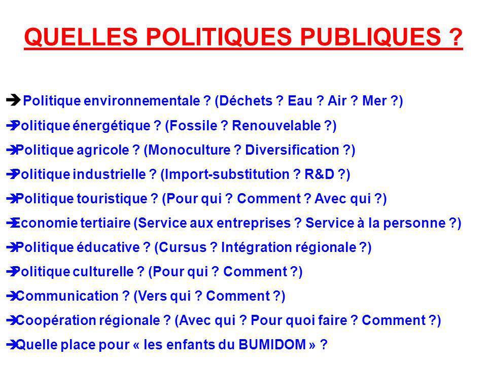 QUELLES POLITIQUES PUBLIQUES