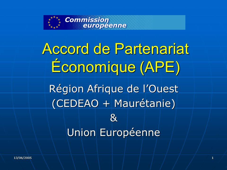 Accord de Partenariat Économique (APE)