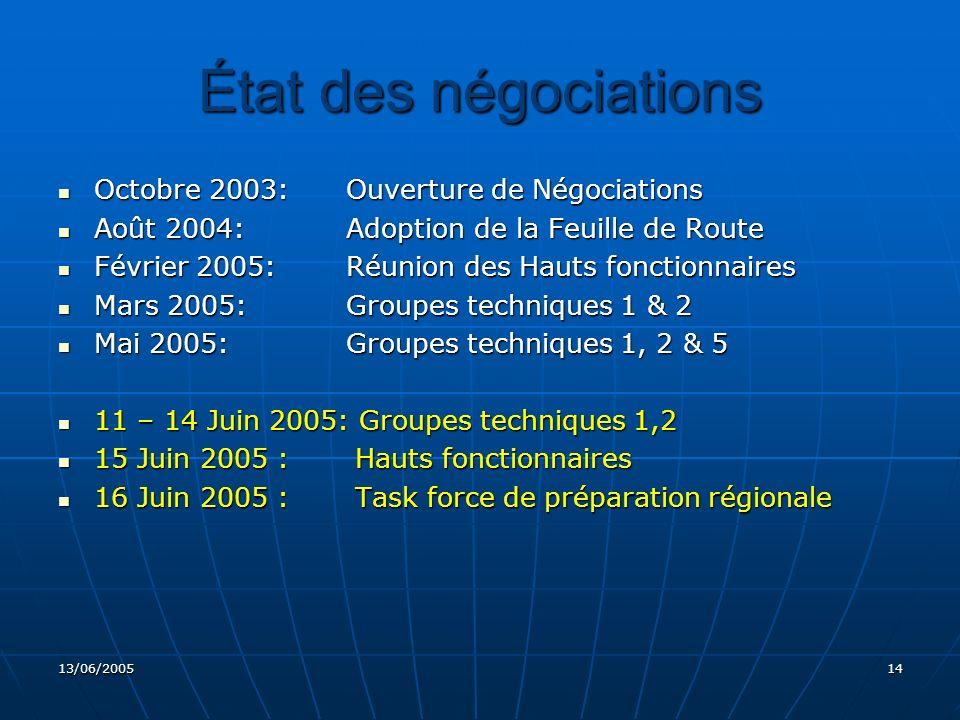 État des négociations Octobre 2003: Ouverture de Négociations