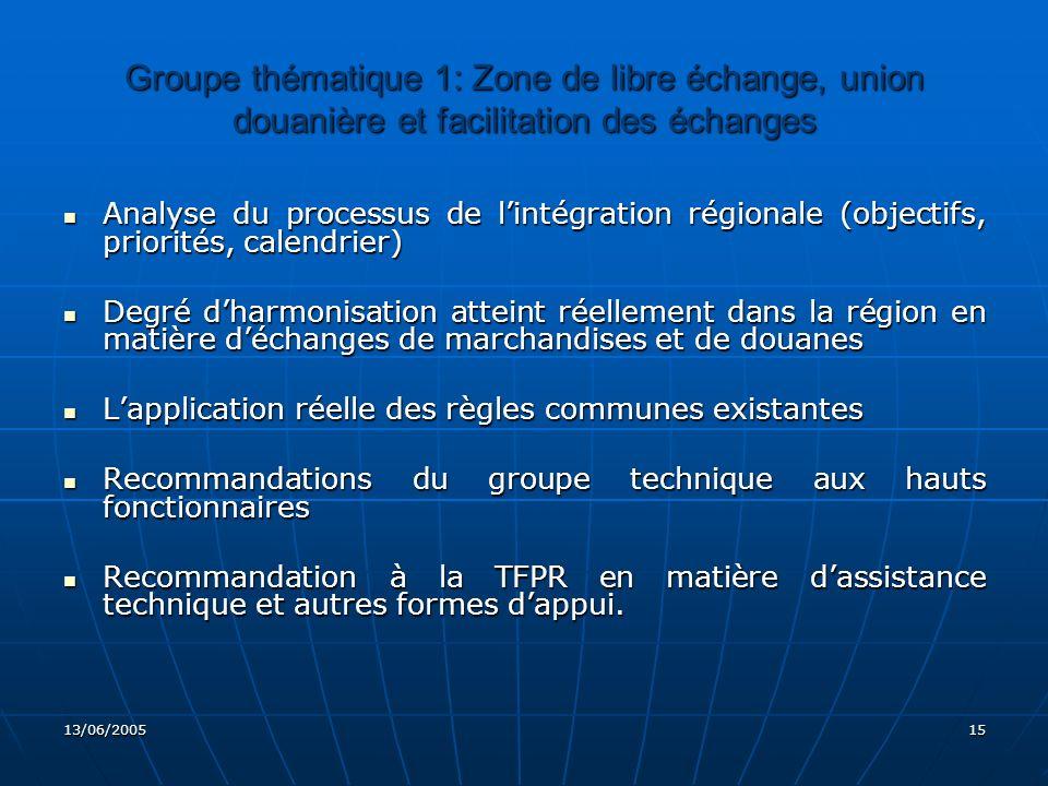 Groupe thématique 1: Zone de libre échange, union douanière et facilitation des échanges