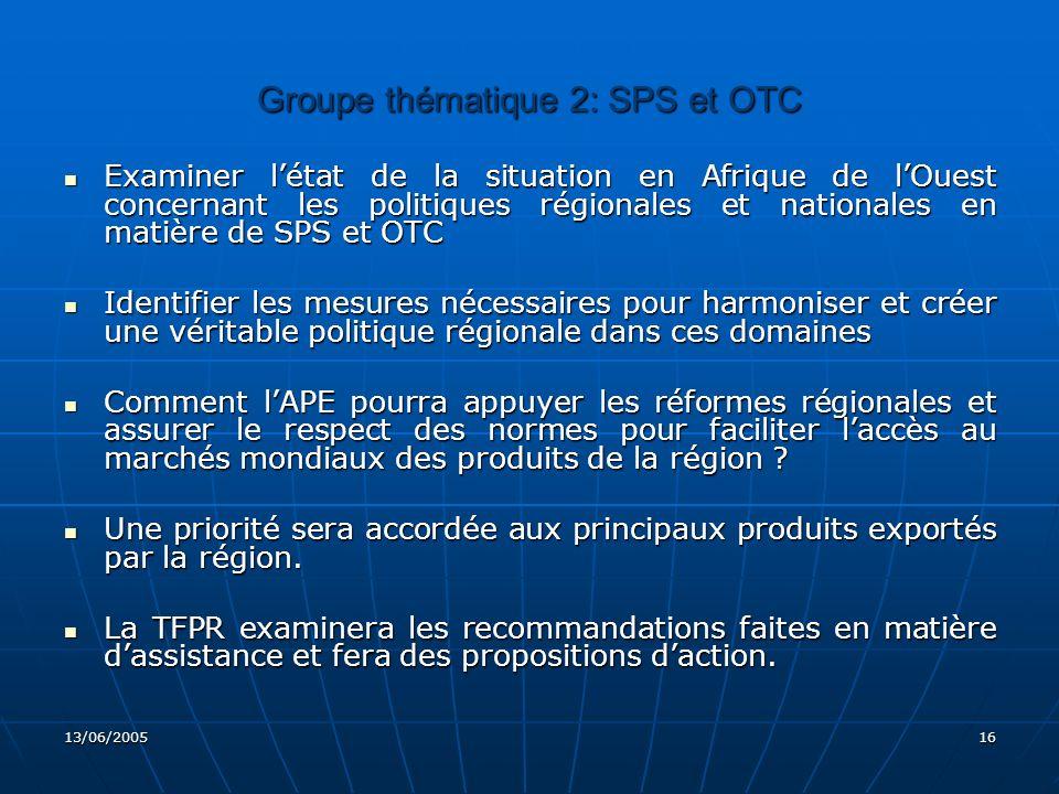 Groupe thématique 2: SPS et OTC