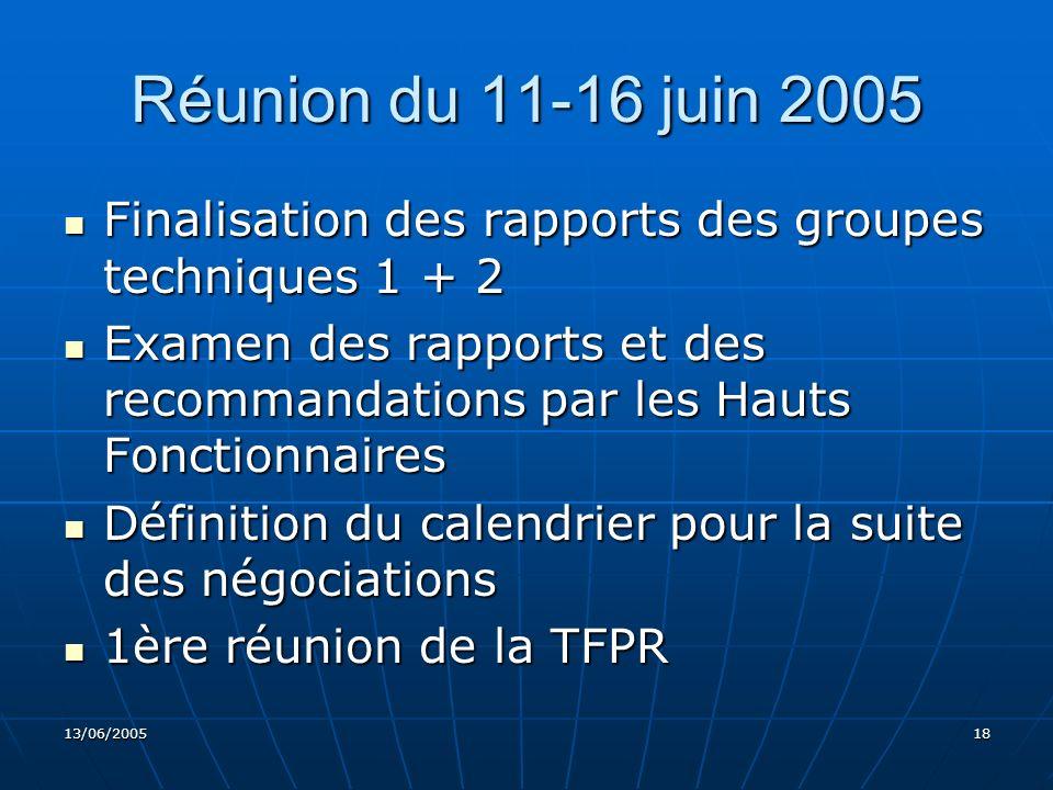 Réunion du 11-16 juin 2005 Finalisation des rapports des groupes techniques 1 + 2.