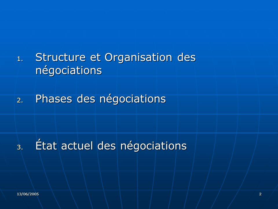 Structure et Organisation des négociations