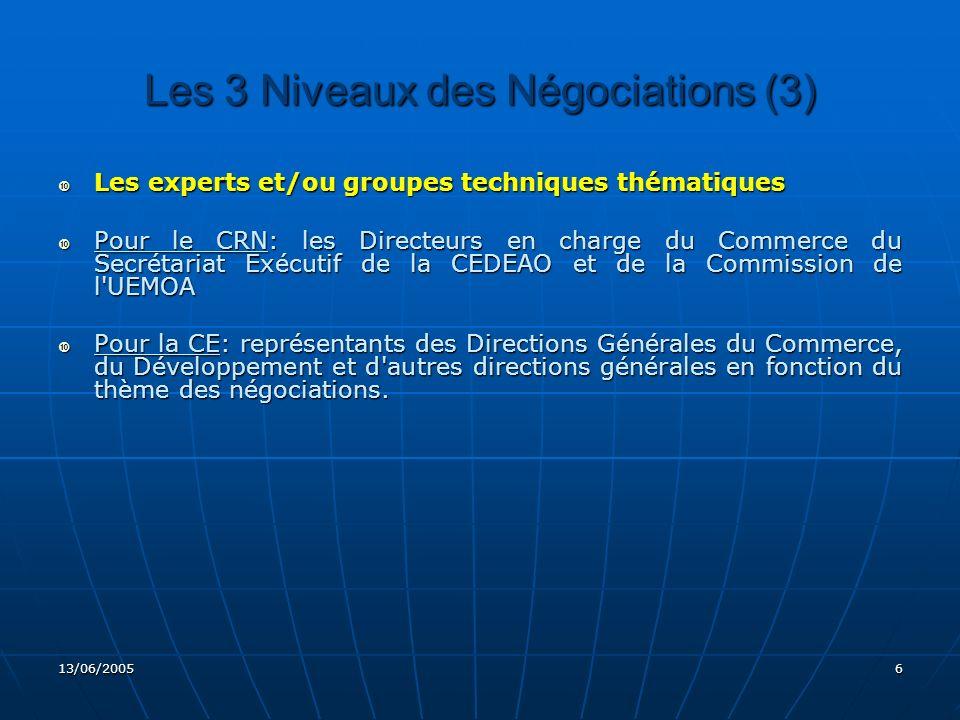 Les 3 Niveaux des Négociations (3)