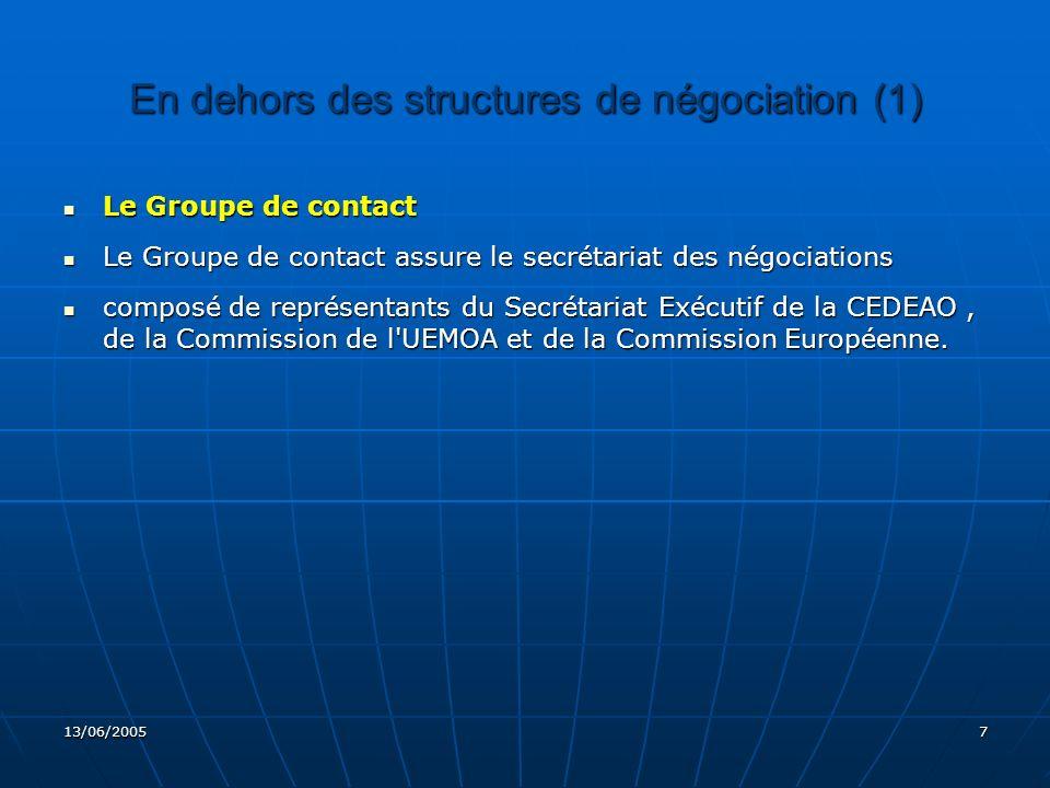 En dehors des structures de négociation (1)