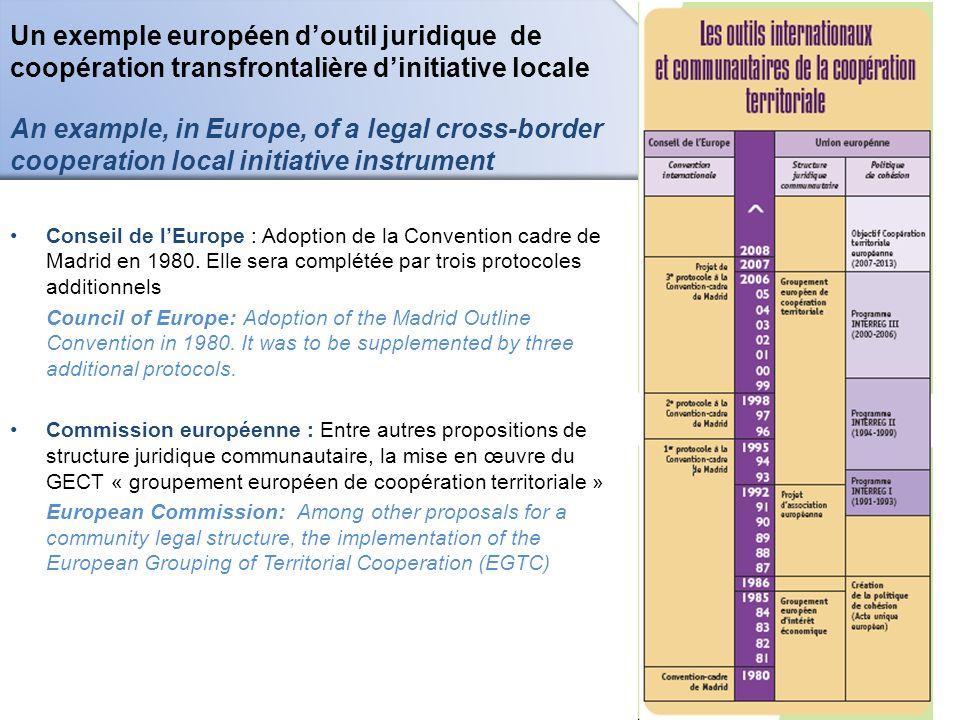 Un exemple européen d'outil juridique de coopération transfrontalière d'initiative locale