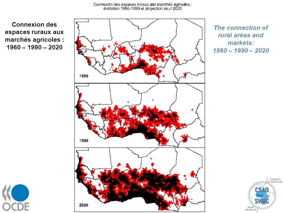 Connexion des espaces ruraux aux marchés agricoles :
