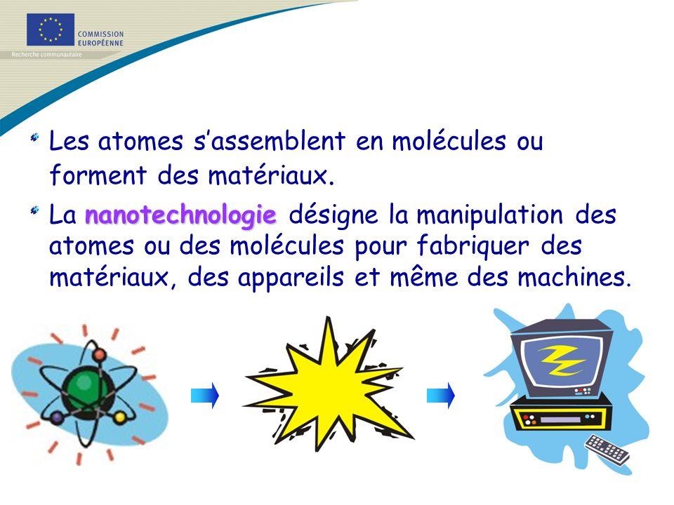 Les atomes s'assemblent en molécules ou forment des matériaux.