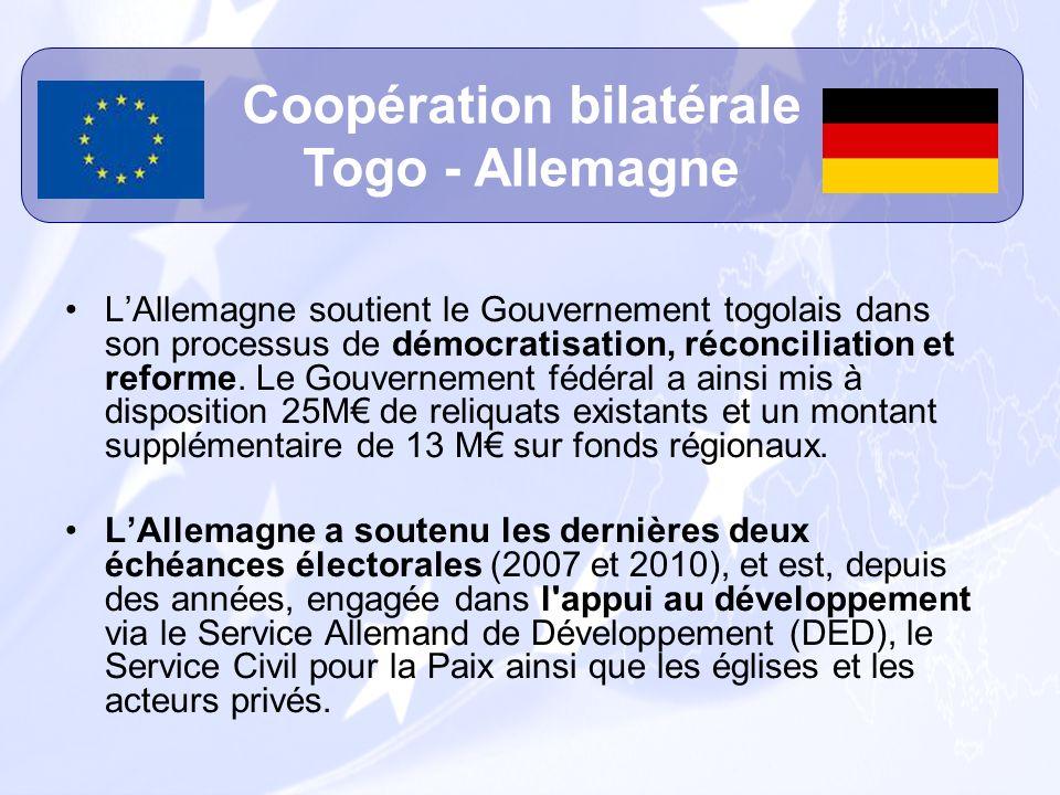 Coopération bilatérale