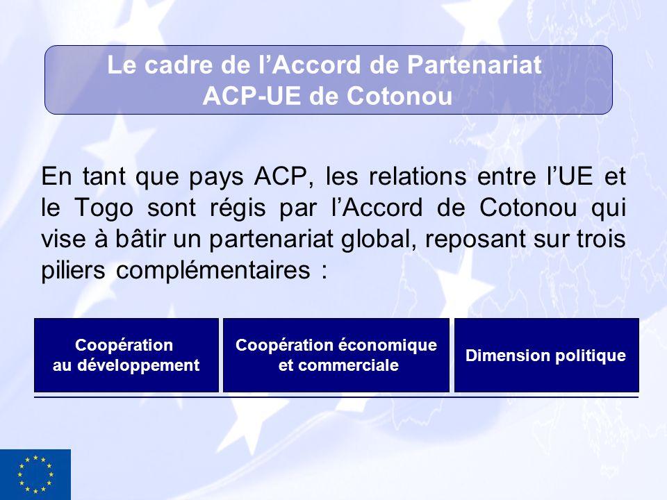 Le cadre de l'Accord de Partenariat Coopération économique