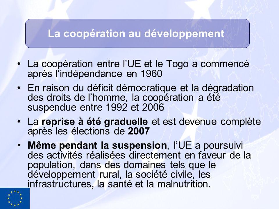 La coopération au développement