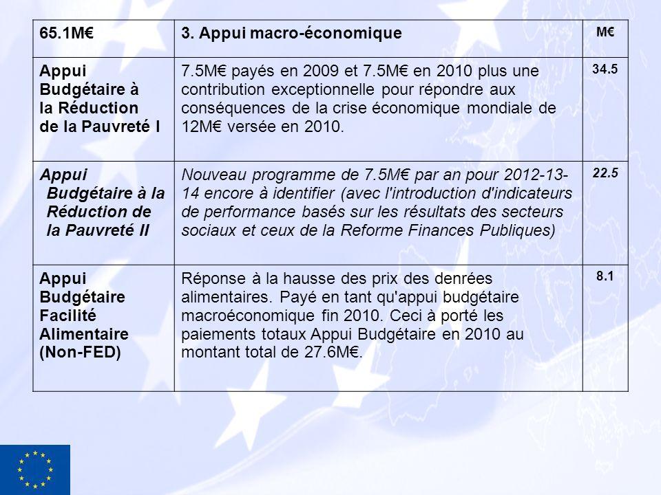 3. Appui macro-économique Appui Budgétaire à la Réduction