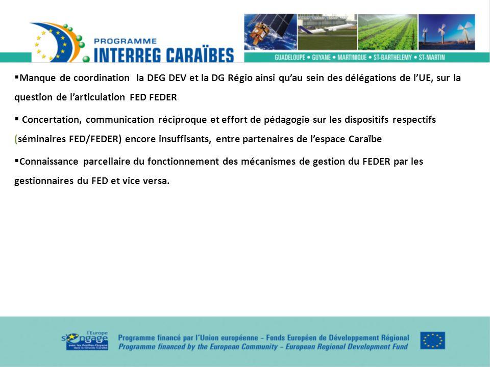 Manque de coordination la DEG DEV et la DG Régio ainsi qu'au sein des délégations de l'UE, sur la question de l'articulation FED FEDER