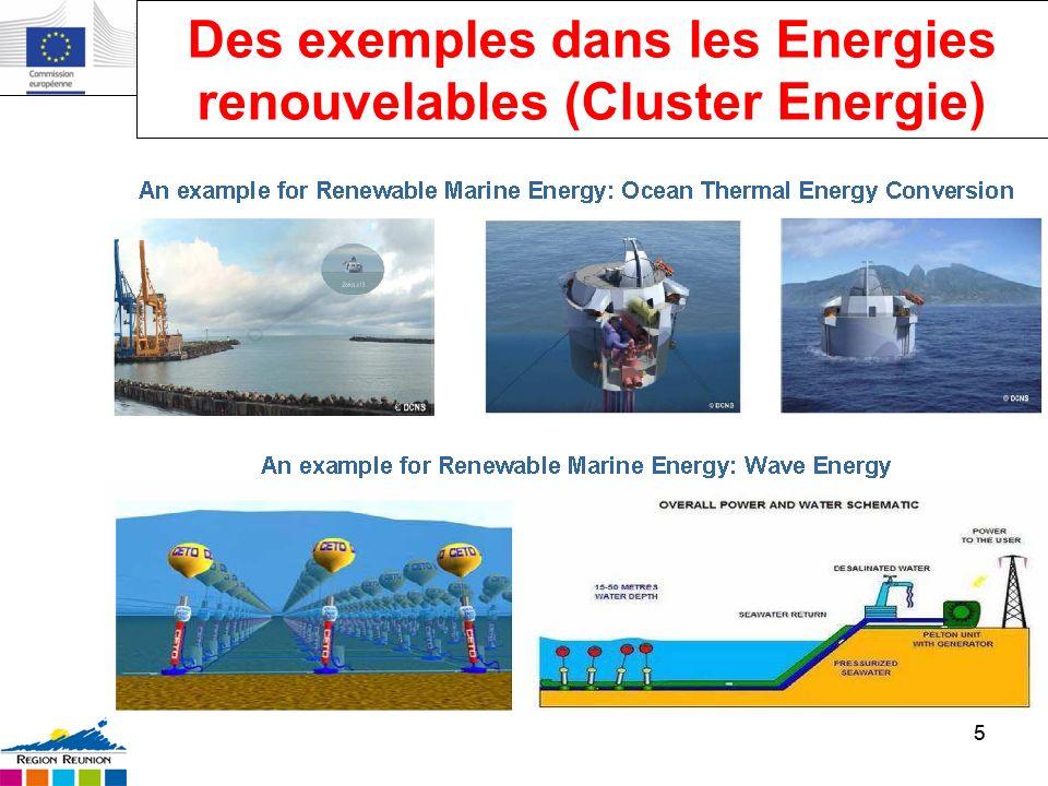 Des exemples dans les Energies renouvelables (Cluster Energie)