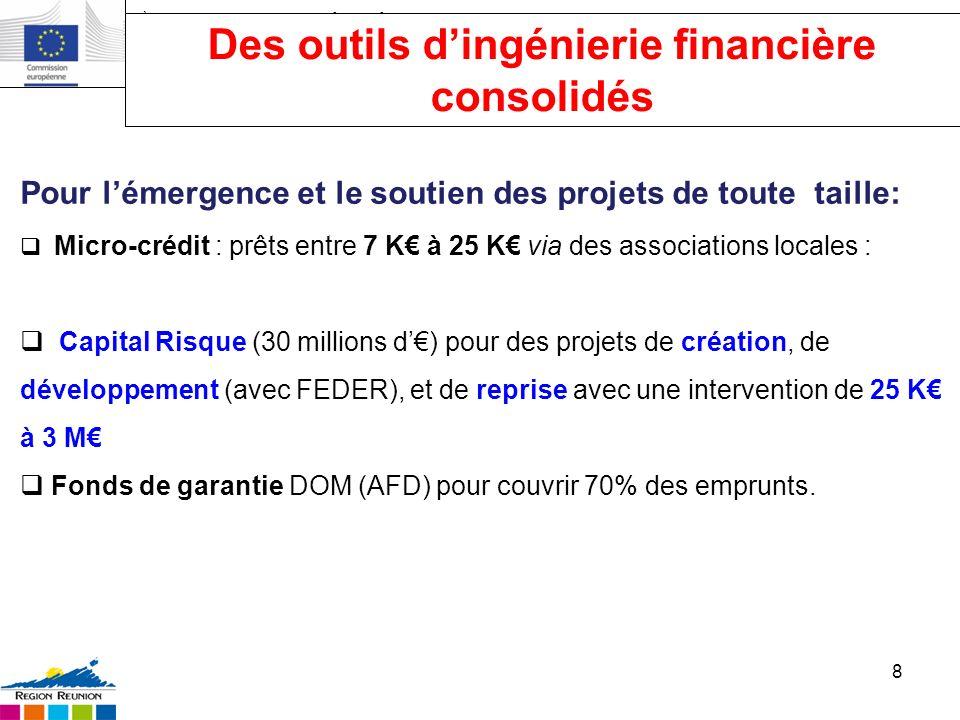 Des outils d'ingénierie financière consolidés