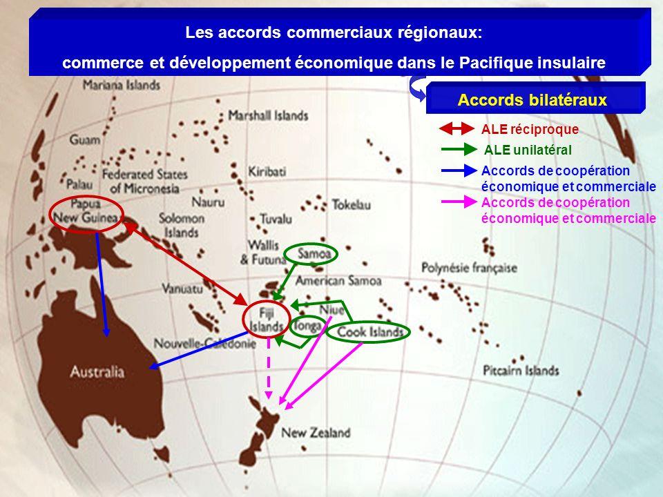 Organisations internationales dont la Nouvelle-Calédonie est membre, membre associé ou observateur