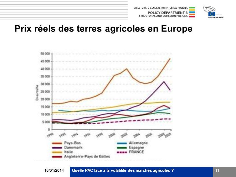 Prix réels des terres agricoles en Europe