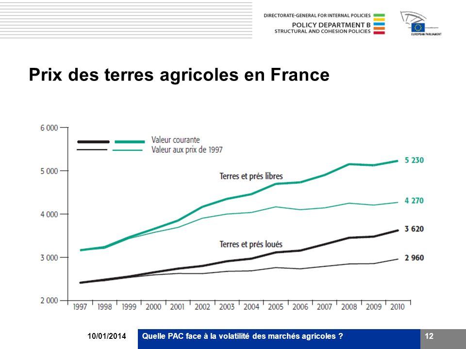 Prix des terres agricoles en France