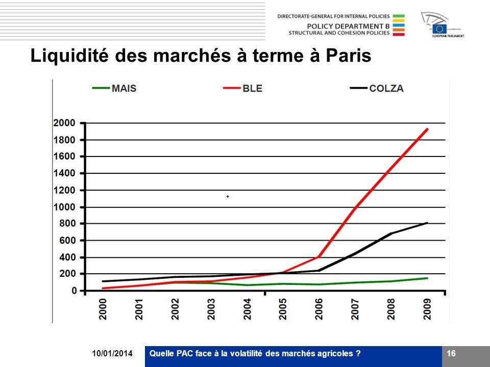 Liquidité des marchés à terme à Paris