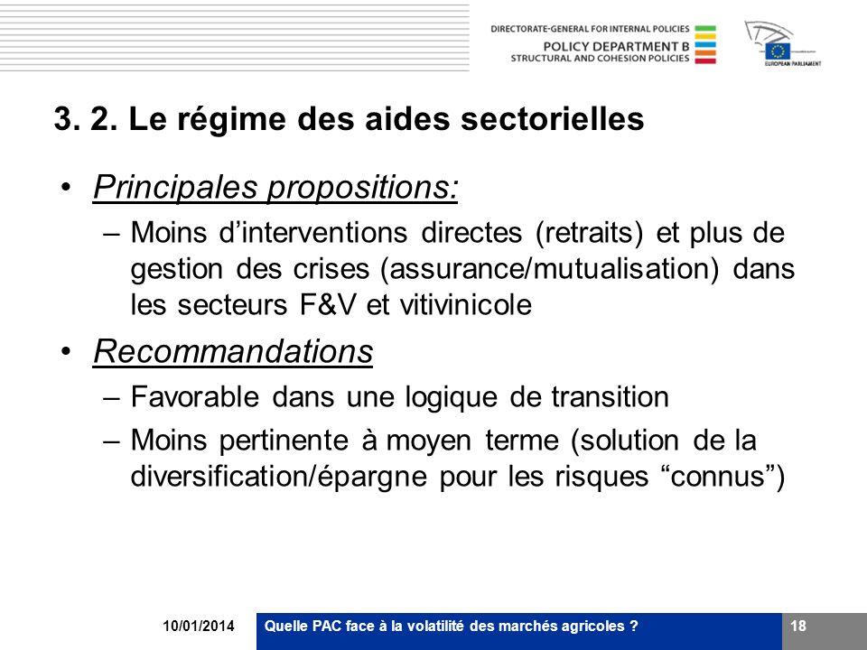 3. 2. Le régime des aides sectorielles