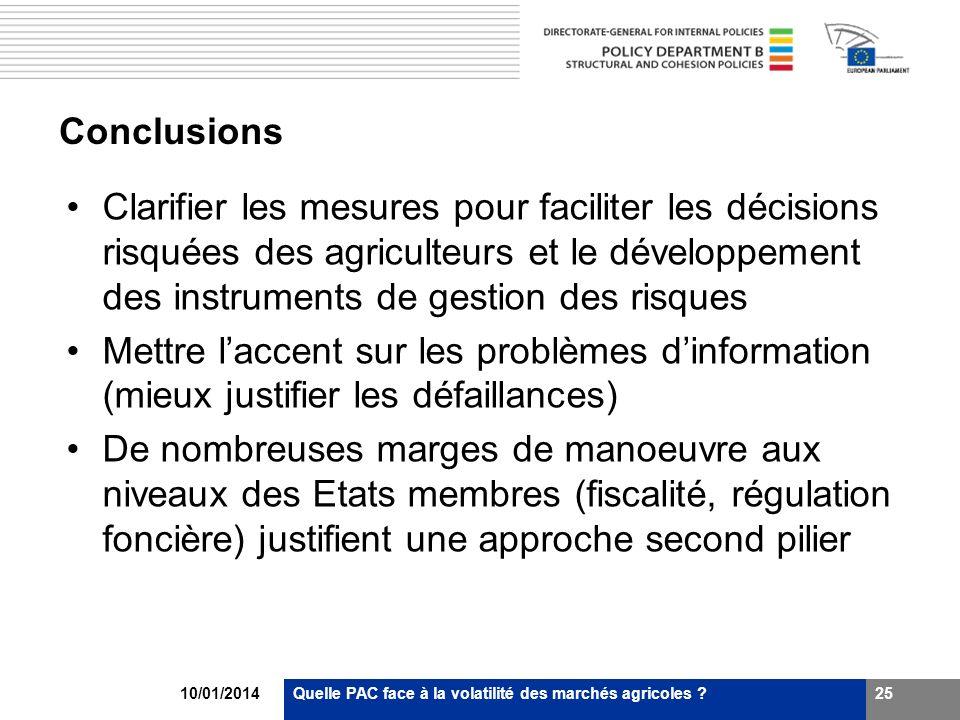 Conclusions Clarifier les mesures pour faciliter les décisions risquées des agriculteurs et le développement des instruments de gestion des risques.