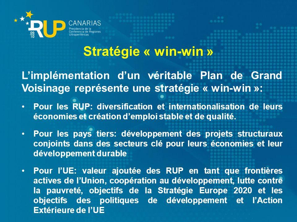 Stratégie « win-win » L'implémentation d'un véritable Plan de Grand Voisinage représente une stratégie « win-win »: