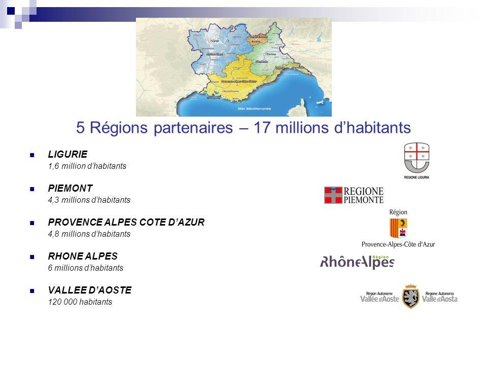 5 Régions partenaires – 17 millions d'habitants