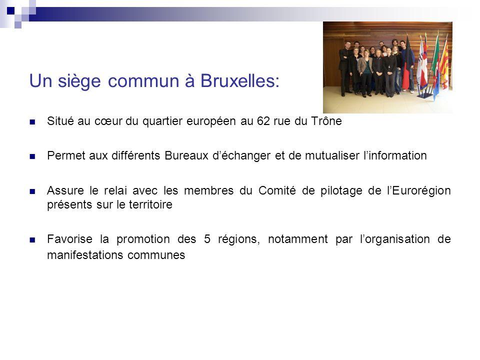 Un siège commun à Bruxelles: