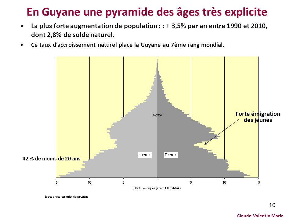 En Guyane une pyramide des âges très explicite