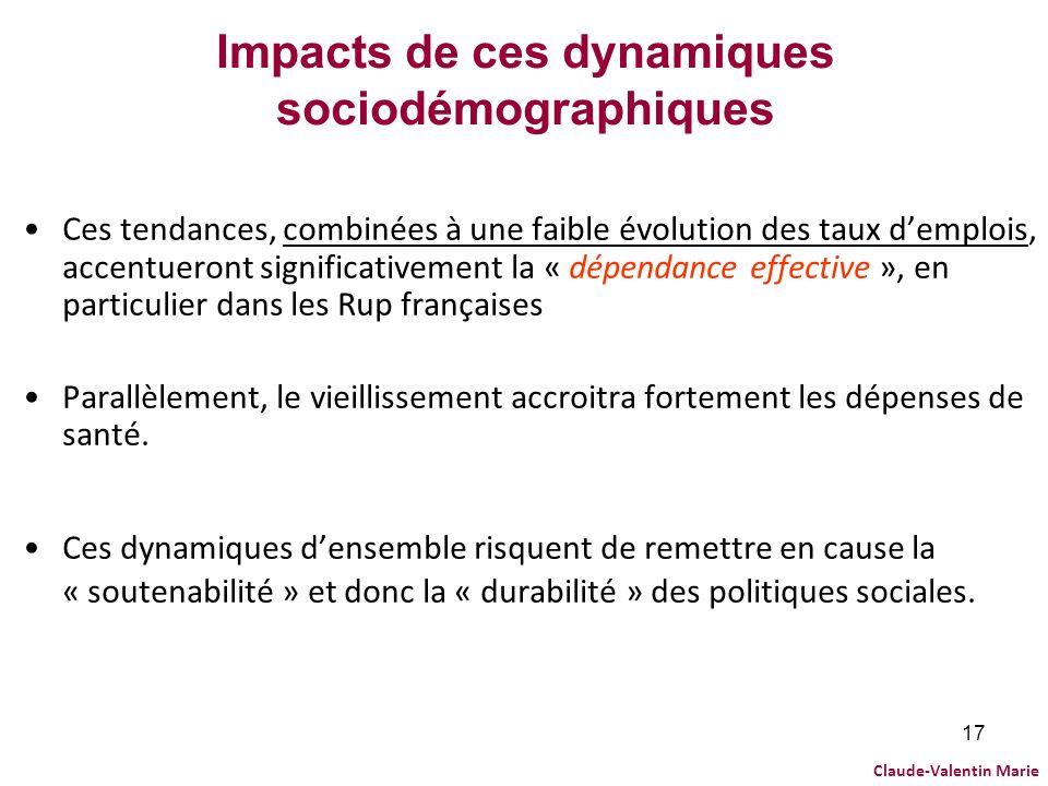 Impacts de ces dynamiques sociodémographiques