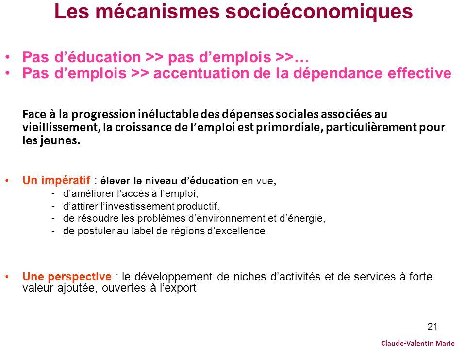 Les mécanismes socioéconomiques