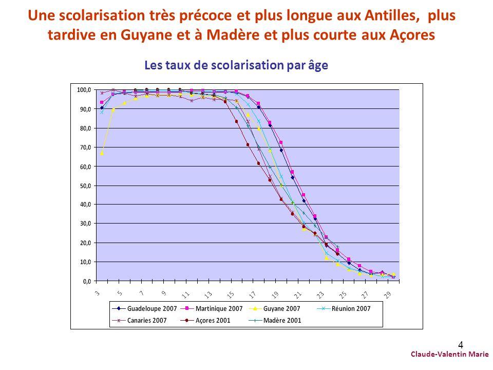 Les taux de scolarisation par âge