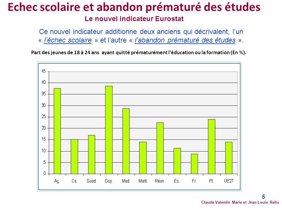 Echec scolaire et abandon prématuré des études Le nouvel indicateur Eurostat
