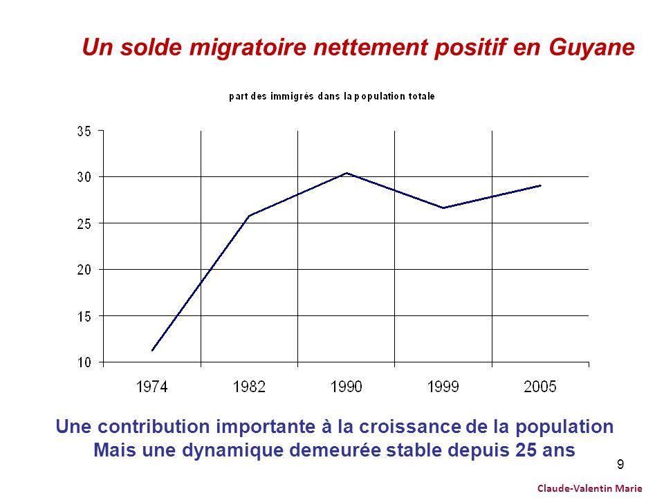 Un solde migratoire nettement positif en Guyane