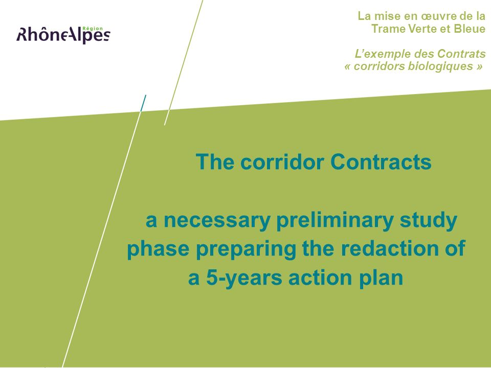 The corridor Contracts