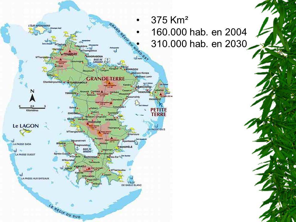 375 Km² 160.000 hab. en 2004 310.000 hab. en 2030